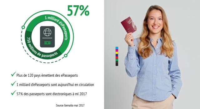 electronic-passport-FR
